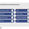 infographie_11_cluster