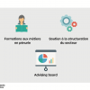 infographie_9_cluster